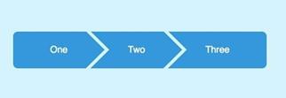 如何改进网站导航?学习这7个必要的最佳实践!